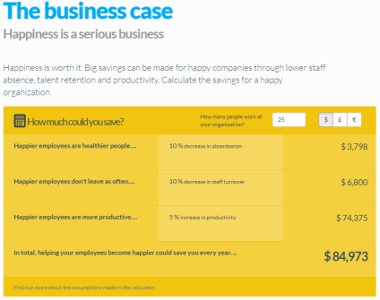 Business Case Graphic